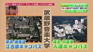 江古田キャンパス、入間キャンパス