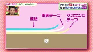 壁紙 → 両面テープ → マスキングテープ → 壁