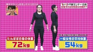 白鳥久美子(たんぽぽ)の身長、体重