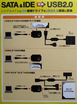 USB-CVIDE2パッケージ裏