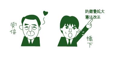 漫画 安部 橋下