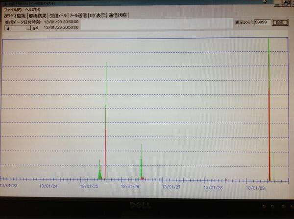 アウターライズ地震M9