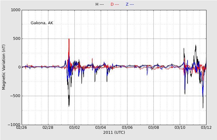 ↓2011年3月10日前後のデータ