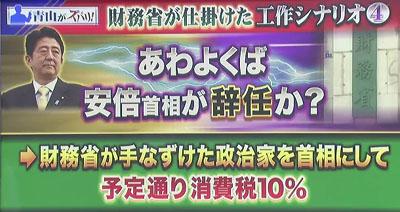 青山繁晴 アンカー5 財務省が手なずけた政治家を首相にして増税10%実現