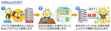 A8Buzz_convert_20121112135459.png