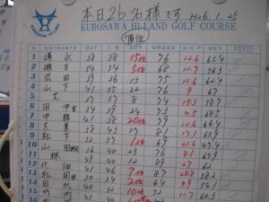 ゴルフ 1351