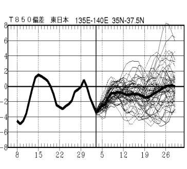 T850偏差 東日本