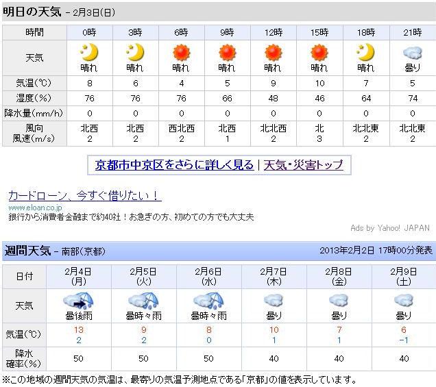 tenki_20130202195110.jpg
