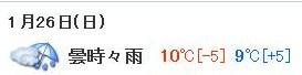 天気予報20140126
