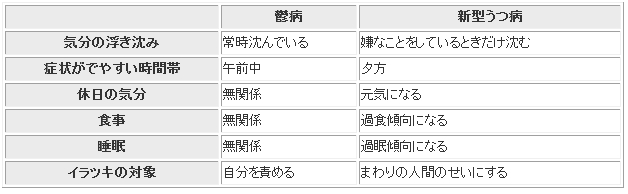 Baidu IME_2012-10-25_12-5-3