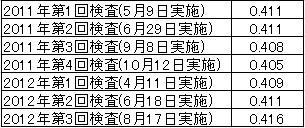 2014y01m13d_210020944.jpg