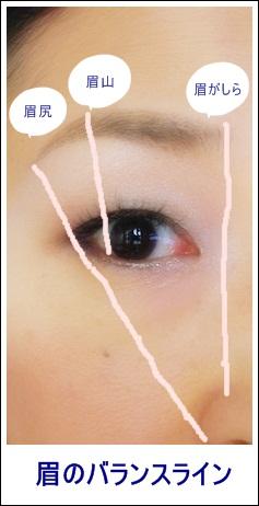 眉バランス コスメ1