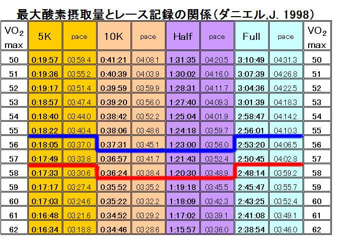 ダニエルの表20121125