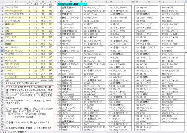 120513王政スキル計算