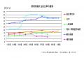海外生産比率_20130205