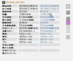 5奥津軽GPSデータ_400