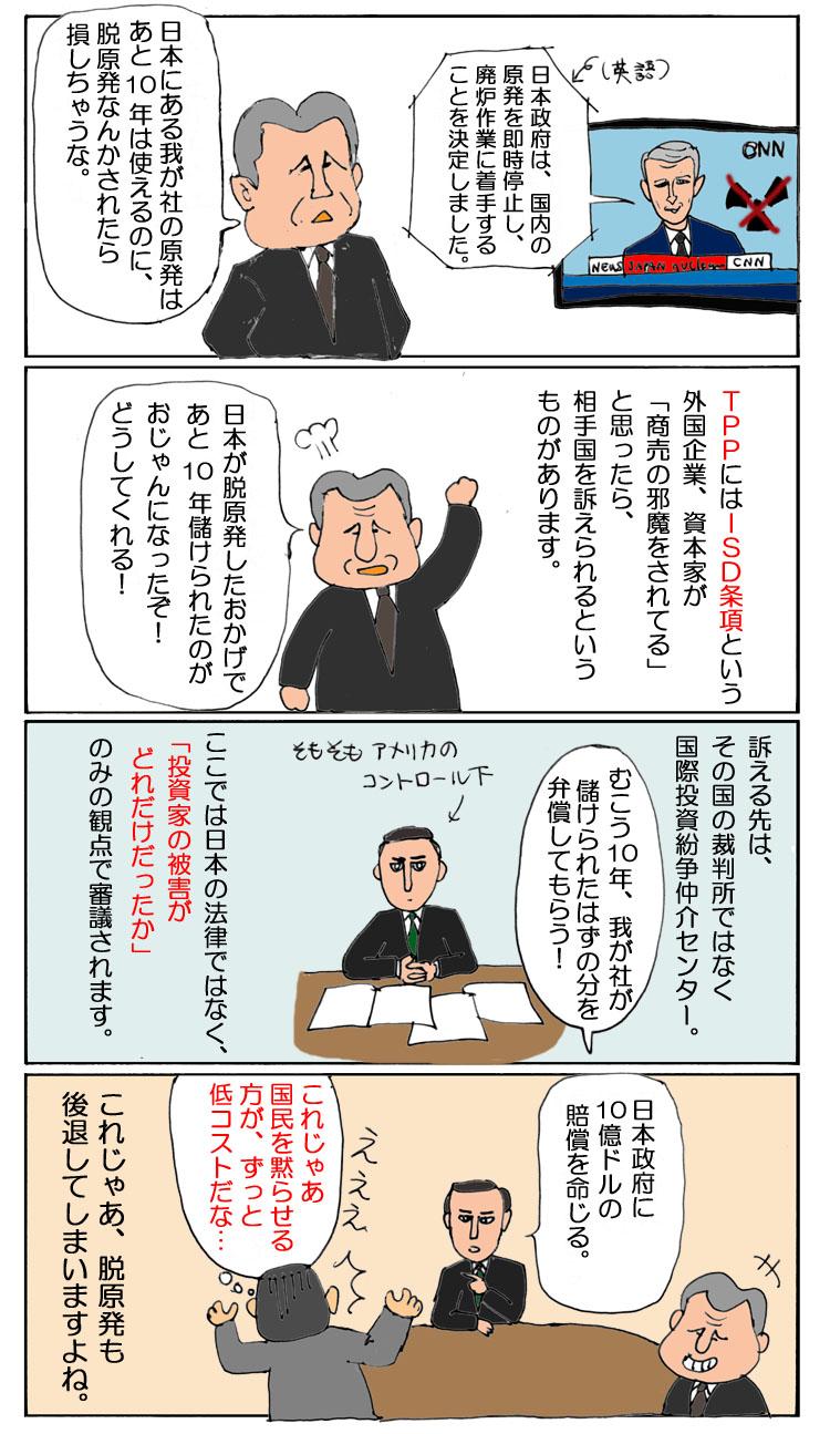 TPPと原発