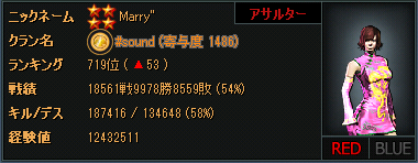 080902まりちゃん☆4