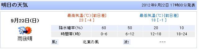 tenki0922.JPG