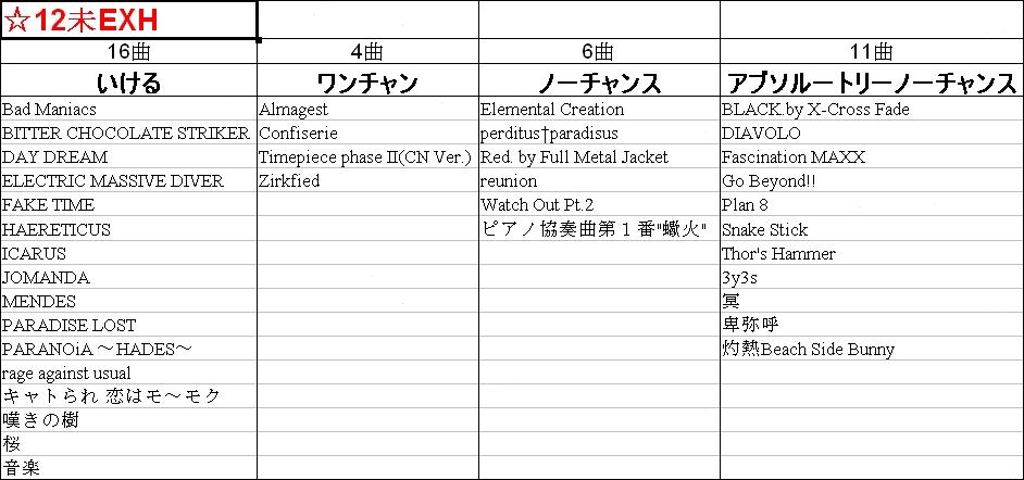 未EXH_2013_11