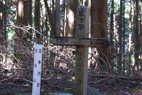 京ヶ峯標識