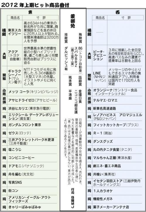 2012nikkei.jpg
