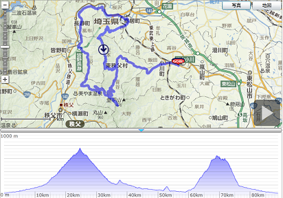 route 20120121