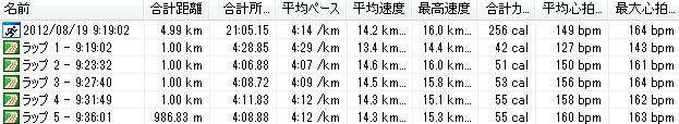 2012y08m19d_よこはま月例378-5km