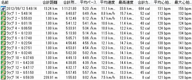 2012y09m12d_朝ラン