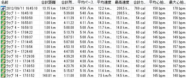 2012y09m11d_夕ラン