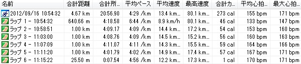 2012y09m16d_よこはま月例5km_C