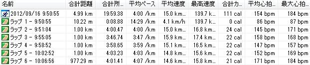 2012y09m16d_よこはま月例5km_B