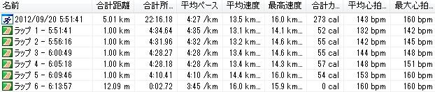 2012y09m20d_朝ラン5km