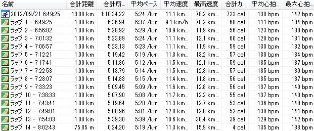 2012y09m21d_朝ラン