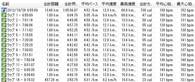 2012y10m26d_朝ラン