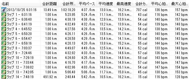 2012y10m25d_朝ラン