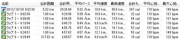 2012y10m24d_朝ラン