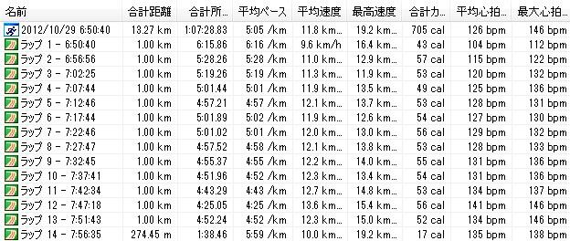 2012y10m29d_朝ラン