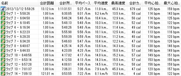 2012y12m12d-朝ラン