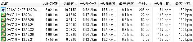 2012y12m27d_昼ラン-135554815