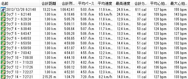 2012y12m28d_朝ラン-085027860