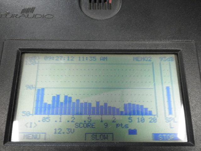 音響用測定器(アナライザー)を用いてアピトンの性能をチェック!!