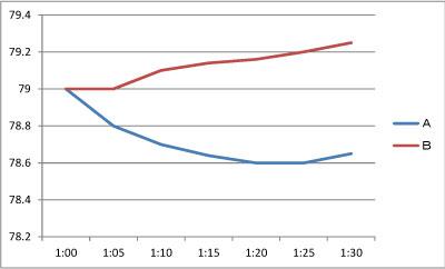 需要グラフ1