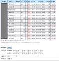 週刊結果詳細201301_2
