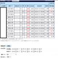 週刊結果詳細201301_3
