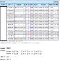 週刊結果詳細201301_4