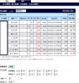 週刊結果詳細201301_5