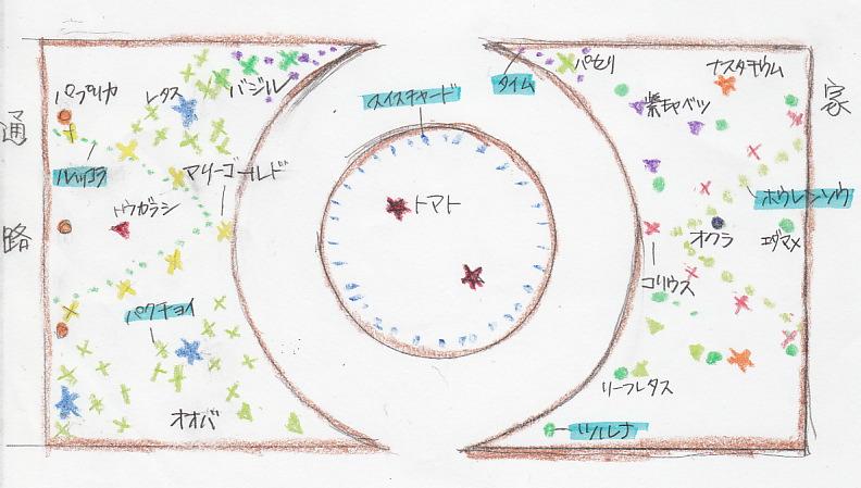 メイン・ガーデン4