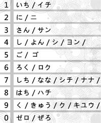 日文0-9