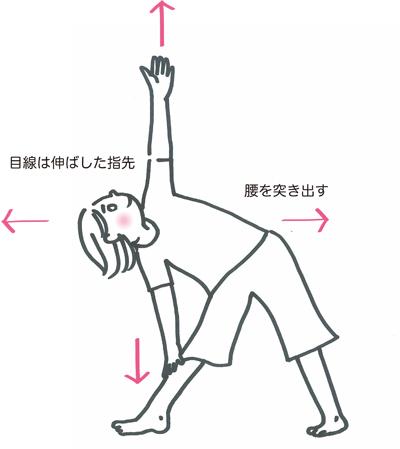 三角ポーズ